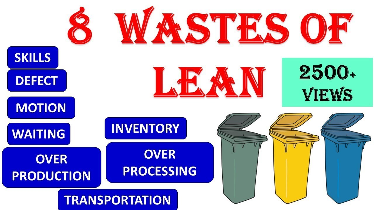 8 Wastes of Lean Manufacturing ? Inventory Defect Transport Motion Over  Production | Muda Mura Muri