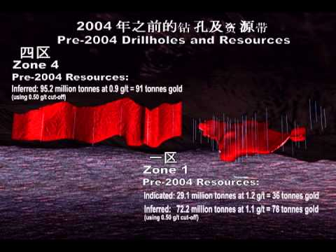 Mining Gold Technical 3D Animation / IR PR Presentation China Mundoro Mining Inc.