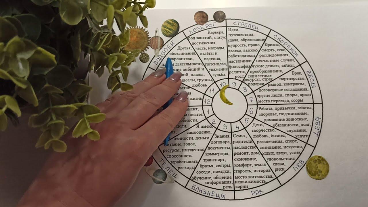 ОВЕН ♈ гороскоп на январь 2021 года