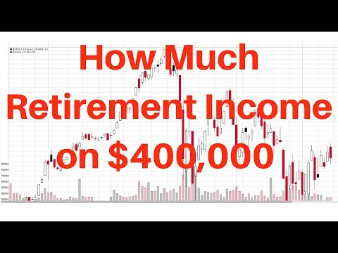 How Much Retirement Income with 400,000 Retirement Savings