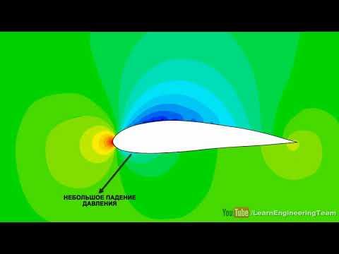 Почему воздушный поток над аэродинамическим профилем движется быстрее, чем под ним?