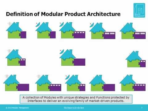 Modularity Definition Series: Modular Product Architecture