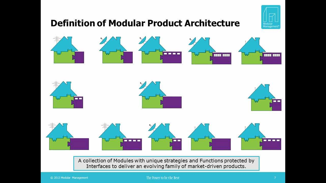 Modularity definition series modular product architecture for Define prefabricated