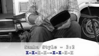 8th / 16th (binary) cowbell patterns - Cuba, Brazil, Africa - 18 bell rhythms