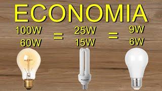 COMO FAZER ECONOMIA DE ENERGIA ELÉTRICA COM AS LÂMPADAS DE SUA CASA / ELECTRICTY / LAMP(Olá amigos do YouTube, neste video ensino como escolher a melhor opção de lâmpadas ( incandecente , fluorescente, led ) para sua casa, fazendo assim ..., 2016-05-03T17:40:10.000Z)