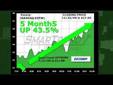 Ezcorp EZPW (NASDAQ:EZPW) Stock Trading Idea: 43.5% Return in 5 Months