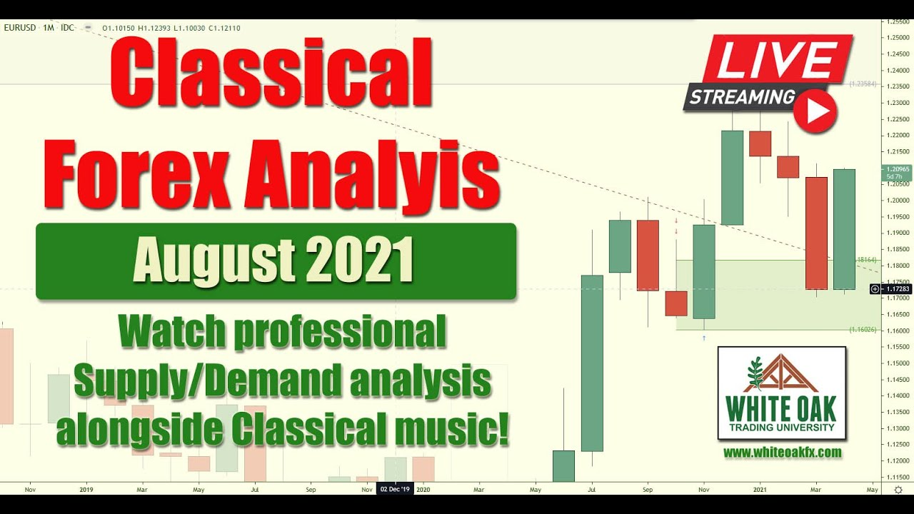 🚨LIVE Professional Chart Analysis for Forex Trading using Supply and Demand📈🔎📉 Gold Oil  August 2021