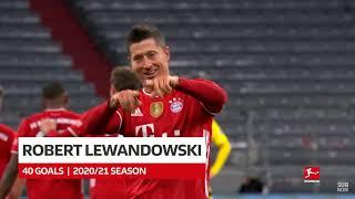 Robert Lewandowski, 41 Goals: A 2021 Tribute