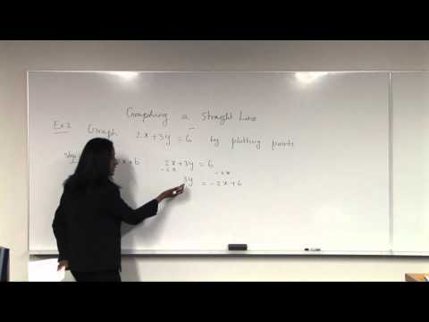 Graphing A Straight Line (Video1)