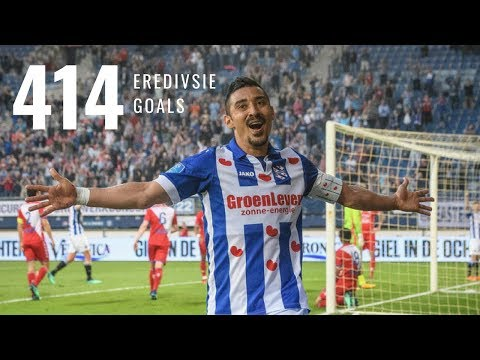• dutch eredivisie ⁞ all 414 goals - first half of the season ⁞ 2016/'17