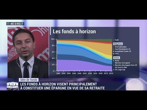 Analyse des fonds à horizon par Mathieu Caquineau/