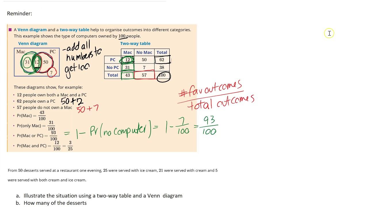 Venn diagrams and two way tables youtube venn diagrams and two way tables ccuart Choice Image