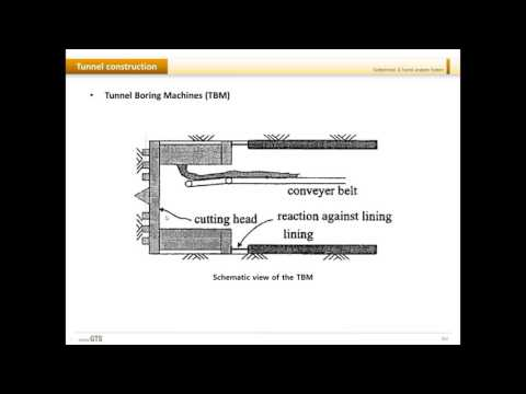 13 Significance of simulating construction sequence for tunnel projects using FEM