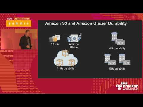 Deep Dive on Object Storage: Amazon S3 and Amazon Glacier (126393)