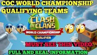 Clash of clans World Championship Qualifying teams.