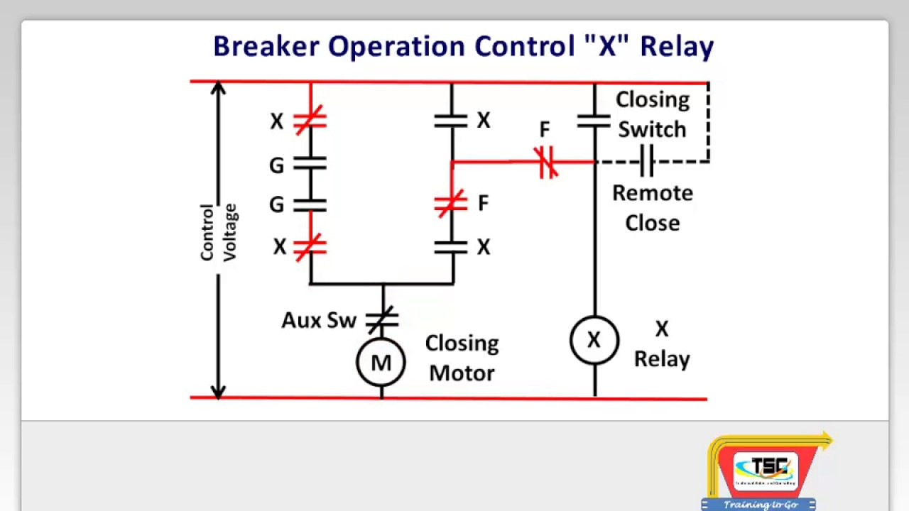 Training to Go X Relay Closing Circuit Diagram  YouTube