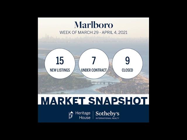 Gloribee Market Buzz  April 5 2021