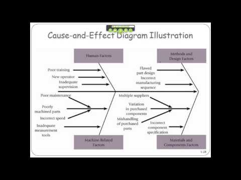 management-and-cost-accounting:-professor-cooperberg-(lecture-7,-chapter-19---04/23/2014)