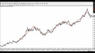 Forex 101 - Price Action Basics #3 - Trending Markets