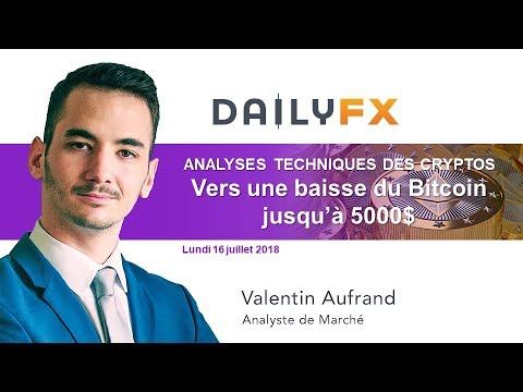 ANALYSES TECHNIQUES DES CRYPTOS - BAISSE DU BTC/USD JUSQU'A 5000$