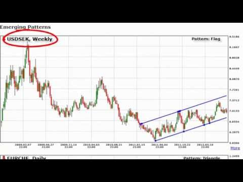 Forex trendy review youtube