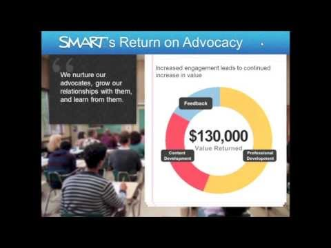 How Advocate Marketing Drives Lead-to-Revenue Management