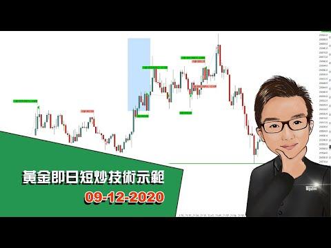 黃金即日短炒技術示範 09-12-2020 - SignalTom投資迷你大學