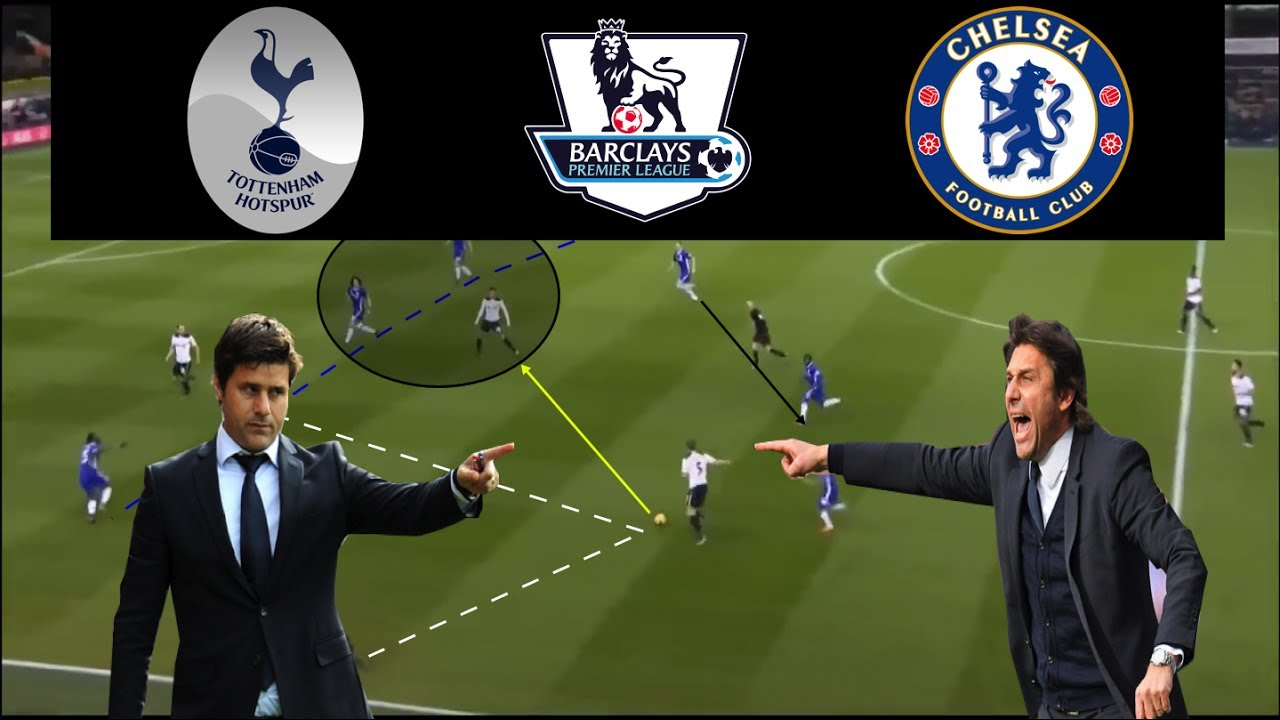 Download Tactical Highlights Of The Season (2017) Tottenham vs Chelsea