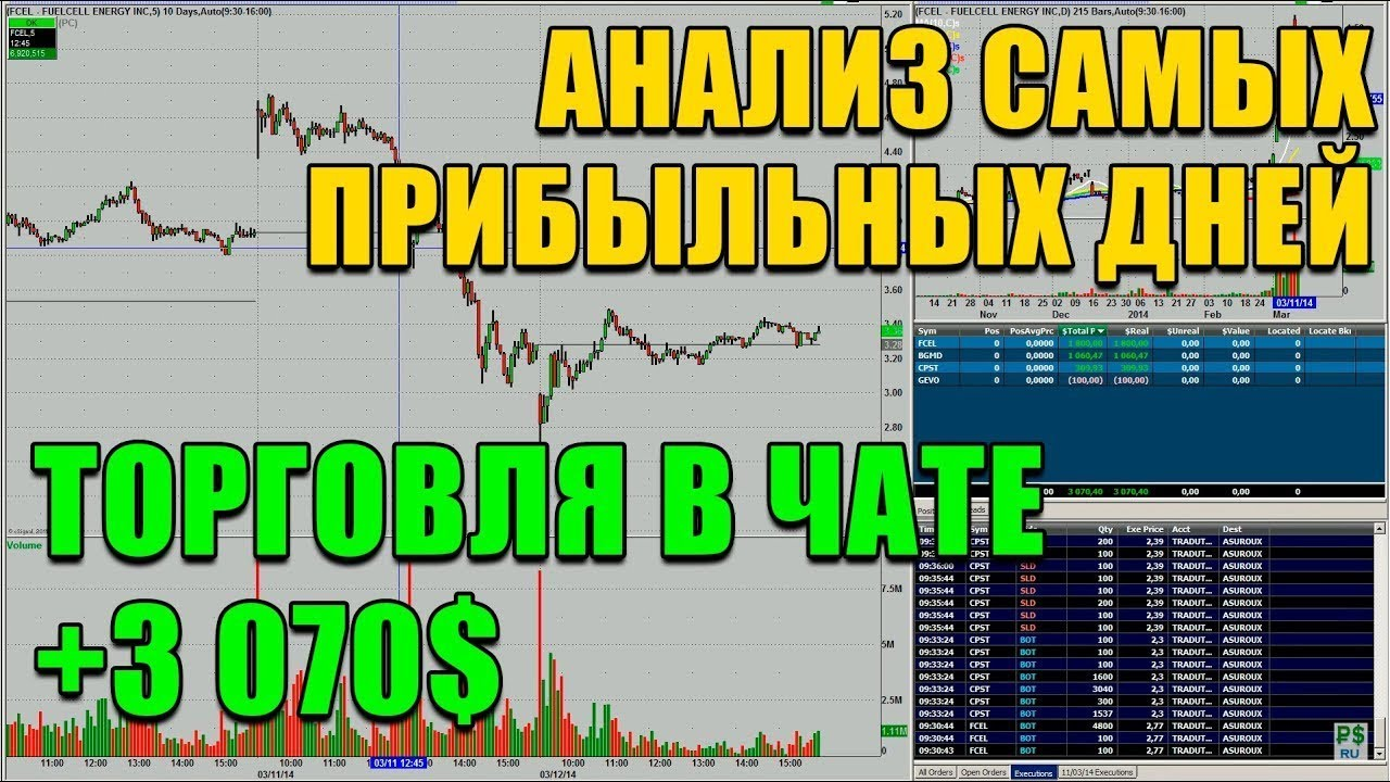 Free Training Binary option cash back Smooth Rock Falls