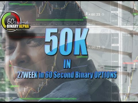 Youtube 60 second binary options