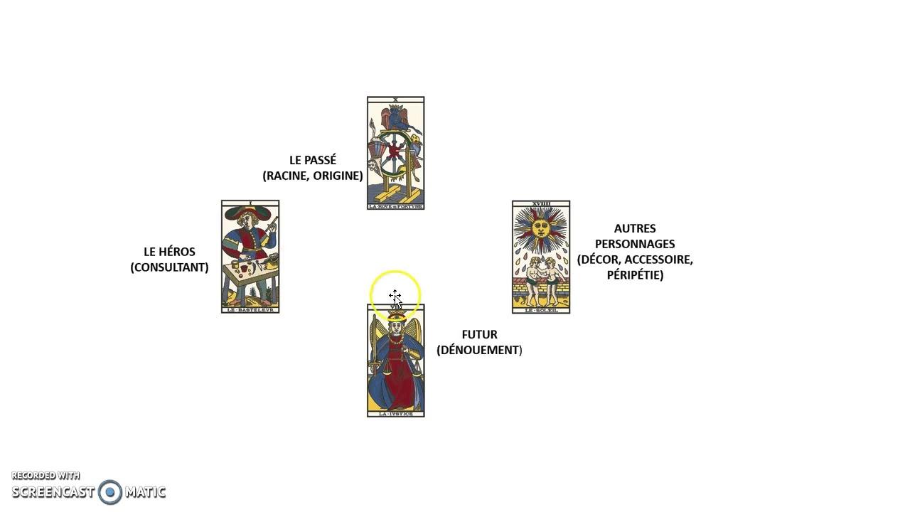 Le tirage en croix simplifi youtube - Tirage des 32 cartes en coupe ...
