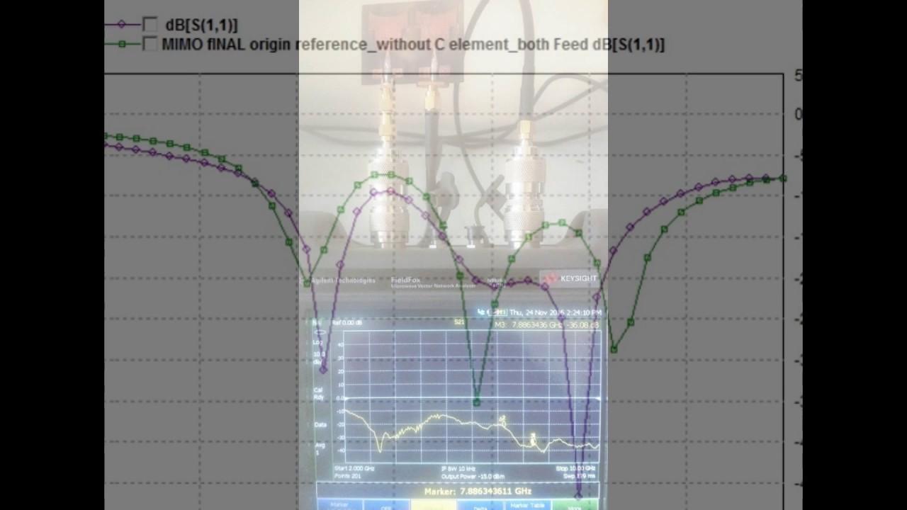 MIMO Antenna Design