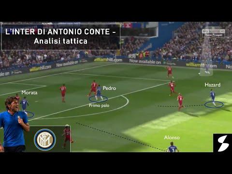 Come giocherà l'Inter di Antonio Conte - Analisi tattica
