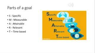 American Stroke Foundation: Lİfe Skills - Writing Goals