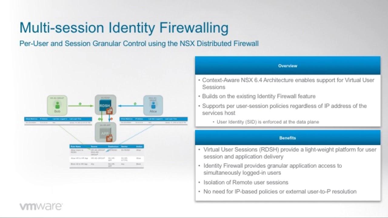 VMware NSX for vSphere 6 4: Multi-Session Identity Firewall