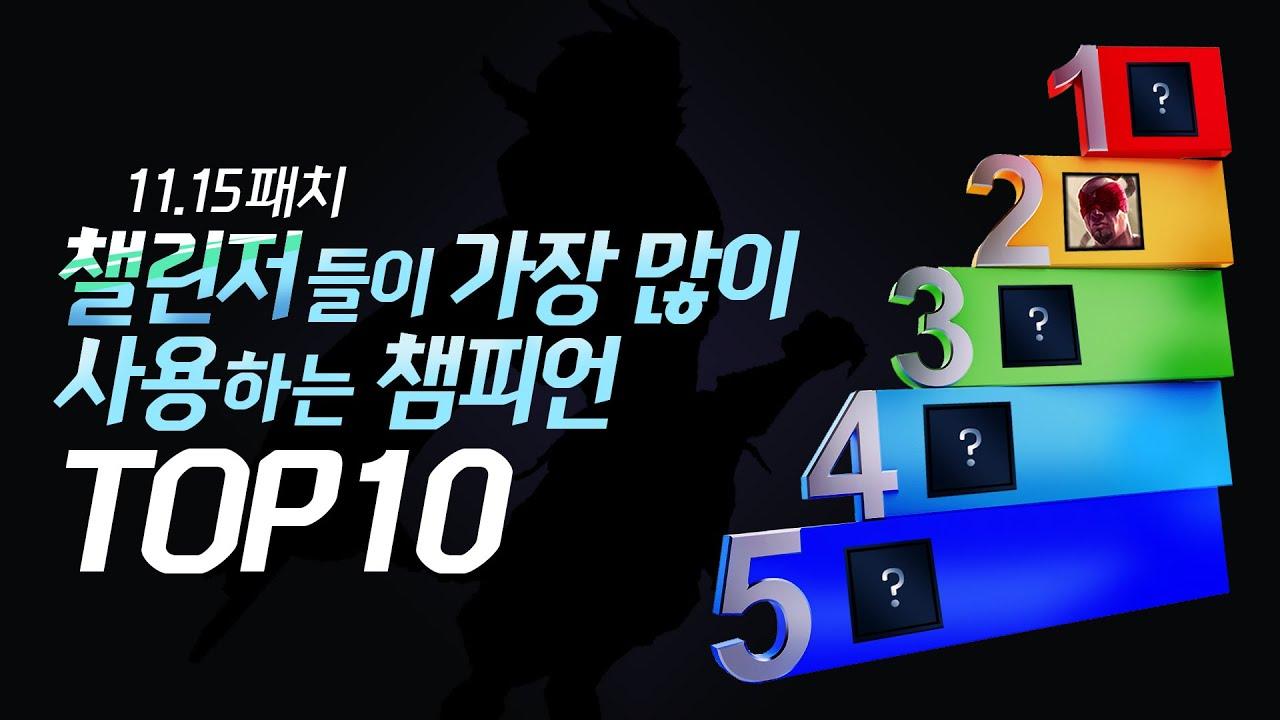 11.15패치 챌린저들이 가장 많이 사용하는 챔피언 TOP10