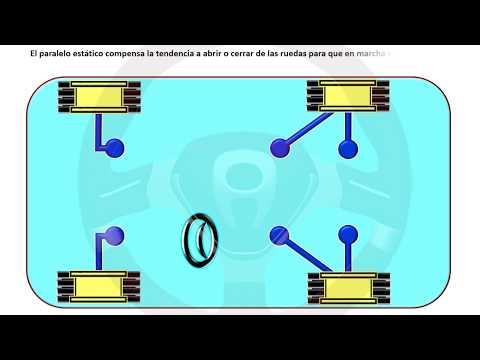 INTRODUCCIÓN A LA TECNOLOGÍA DEL AUTOMÓVIL - Módulo 9 (16/21)