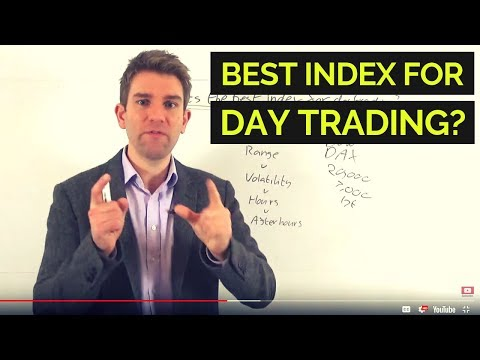 Trading Indices: Best Index For Day Trading!? 👍