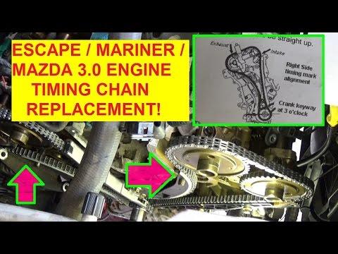 Ford Escape 3 0 Dohc V6 Engine Diagram Online Wiring Diagram