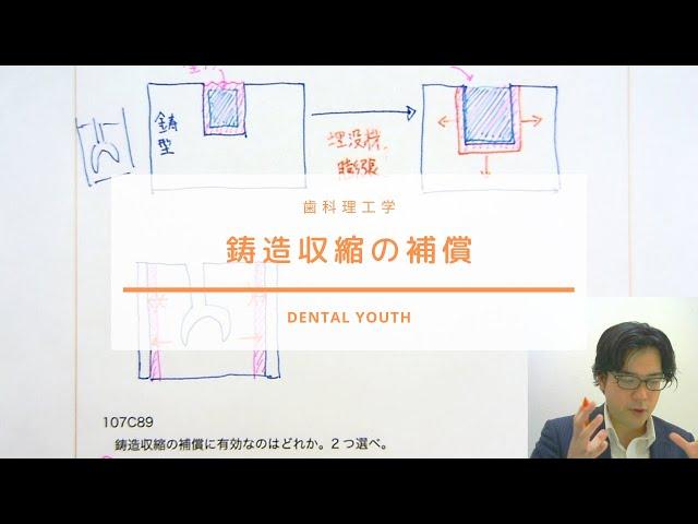 鋳造収縮の補償【歯科医師国家試験】