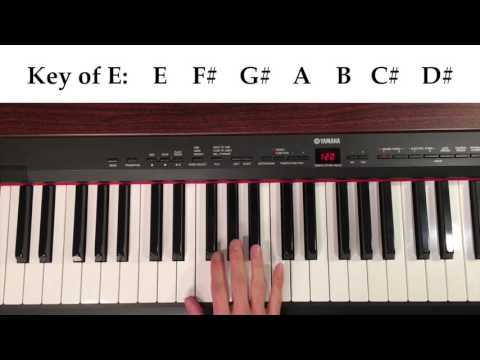 (Coupon Code) The Complete Piano and Music Theory Beginners Course