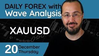 XAUUSD - Forex Trade Setups (20 December 2018)