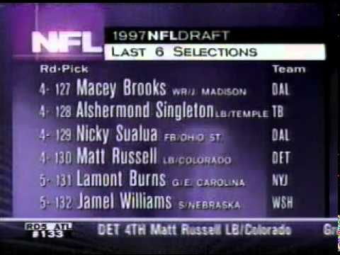 Huskers in the NFL - 1997 NFL Draft