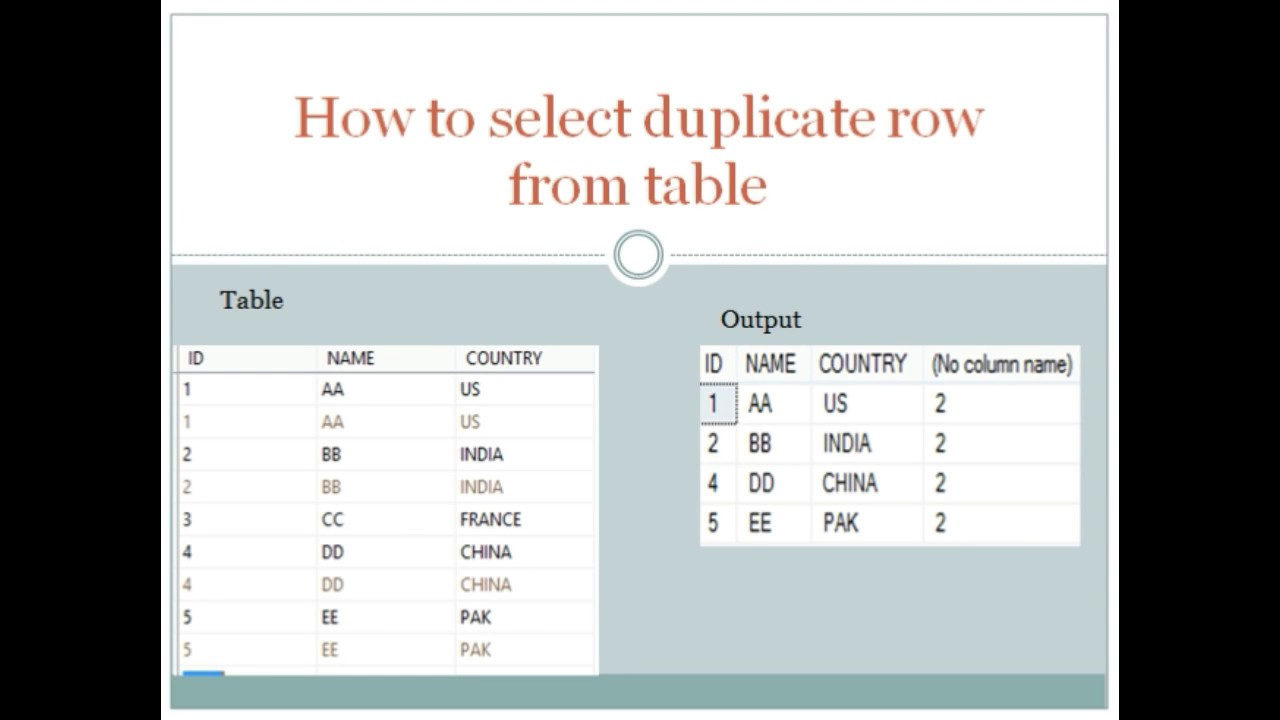SQLServer - How to select duplicate rows from table