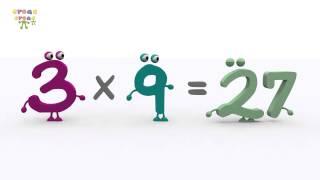 La tabla del 3 - NUEVO. Ejercicios de matemática para niños