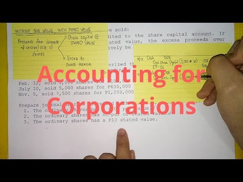 Accounting for Corporations- Share Capital