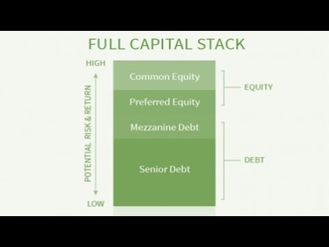 Capital Markets Part 2 2
