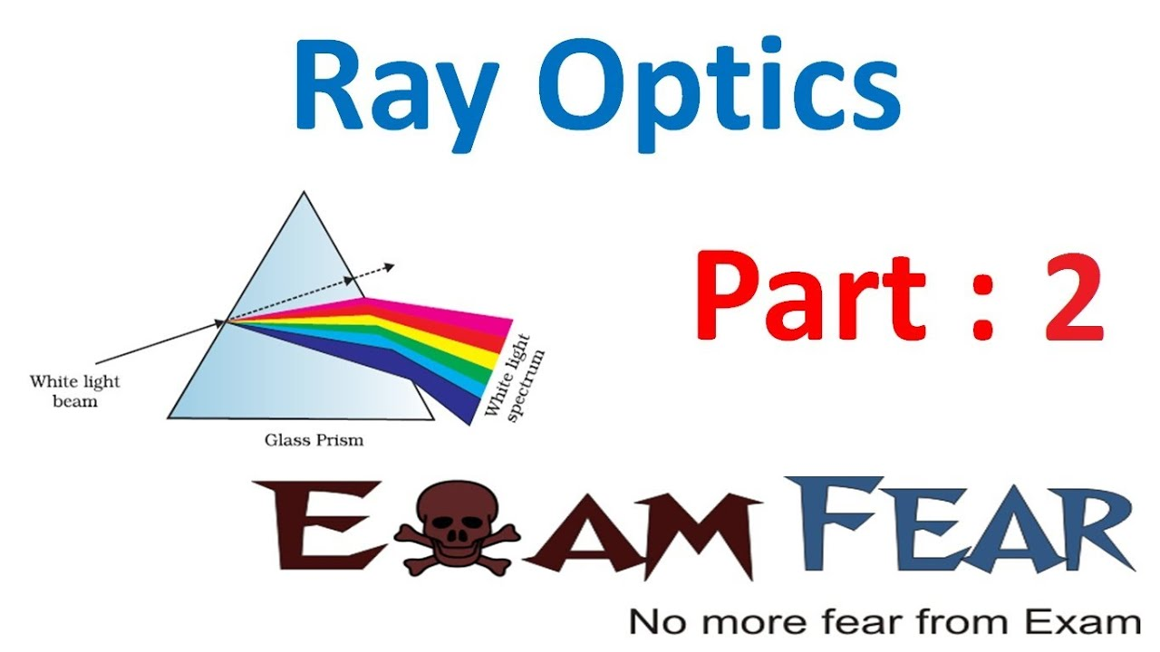 CBSE NCERT Class 12 Physics Ray Optics Optical Instruments