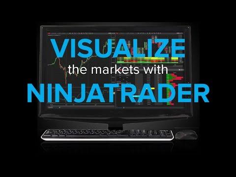 visualize-the-markets-with-ninjatrader