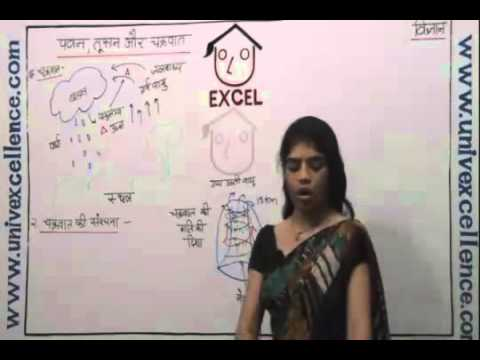 Class 7 Vigyan Chapter Winds, Storms & Cyclones - Pawan, Tufan Or Chakrwat - Science in Hindi Medium